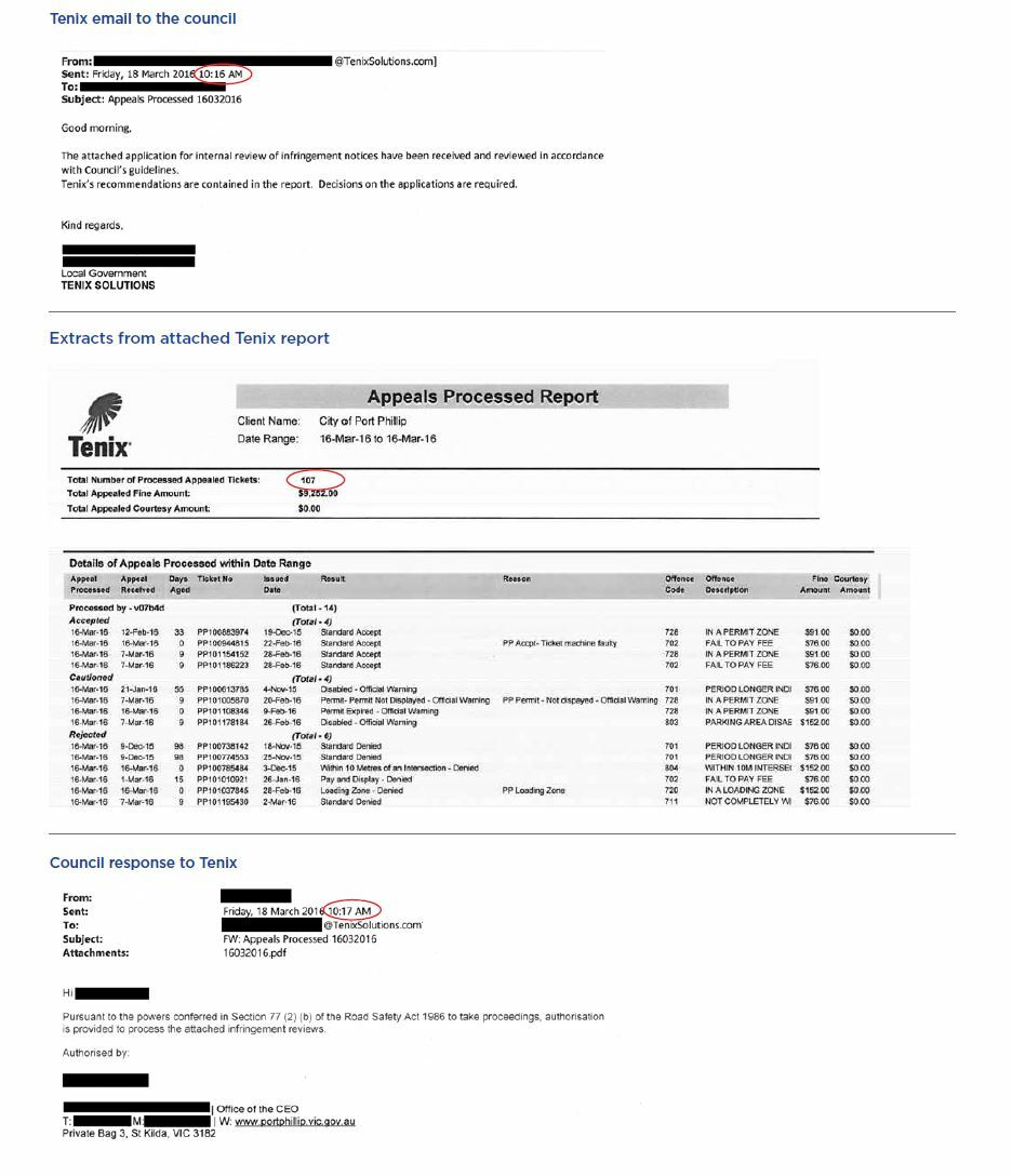Copies of emails between contractor Tenix and Port Phillip Council. They show Tenix emailed recommendations on 107 reviews at 10.16am on Friday 18 March 2016. A Port Phillip staff member sends back an email at 10.17am on the same day, approving all of the recommendations.