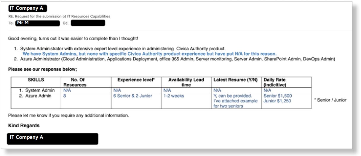 Figure 5: Response to February 2018 request for quote from IT Company A