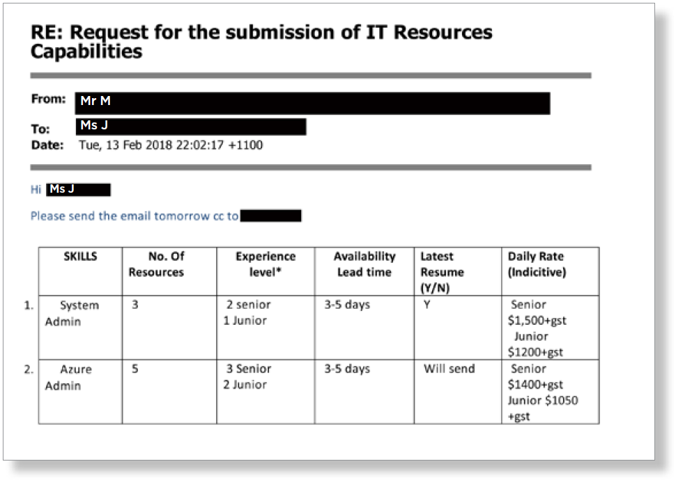 Figure 6: Email from Mr M to Ms J on 13 February 2018